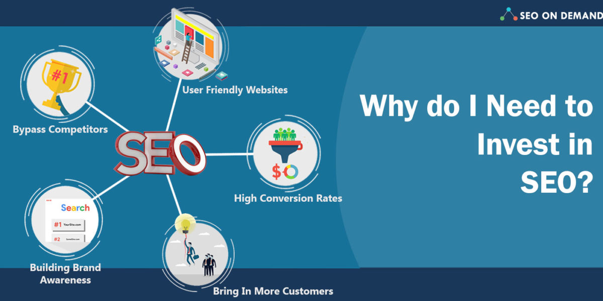 Why-Invest-in-SEO-SEOonDemand